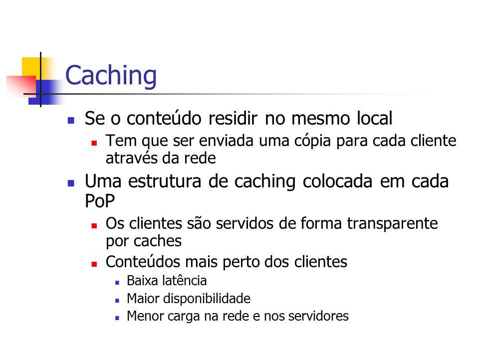 Caching Se o conteúdo residir no mesmo local Tem que ser enviada uma cópia para cada cliente através da rede Uma estrutura de caching colocada em cada