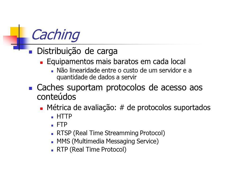 Distribuição de carga Equipamentos mais baratos em cada local Não linearidade entre o custo de um servidor e a quantidade de dados a servir Caches sup