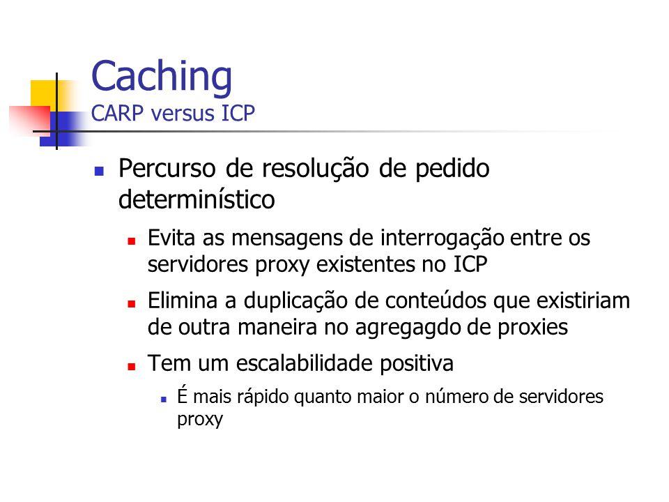 Caching CARP versus ICP Percurso de resolução de pedido determinístico Evita as mensagens de interrogação entre os servidores proxy existentes no ICP