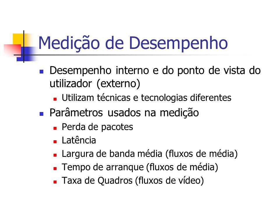 Medição de Desempenho Desempenho interno e do ponto de vista do utilizador (externo) Utilizam técnicas e tecnologias diferentes Parâmetros usados na m