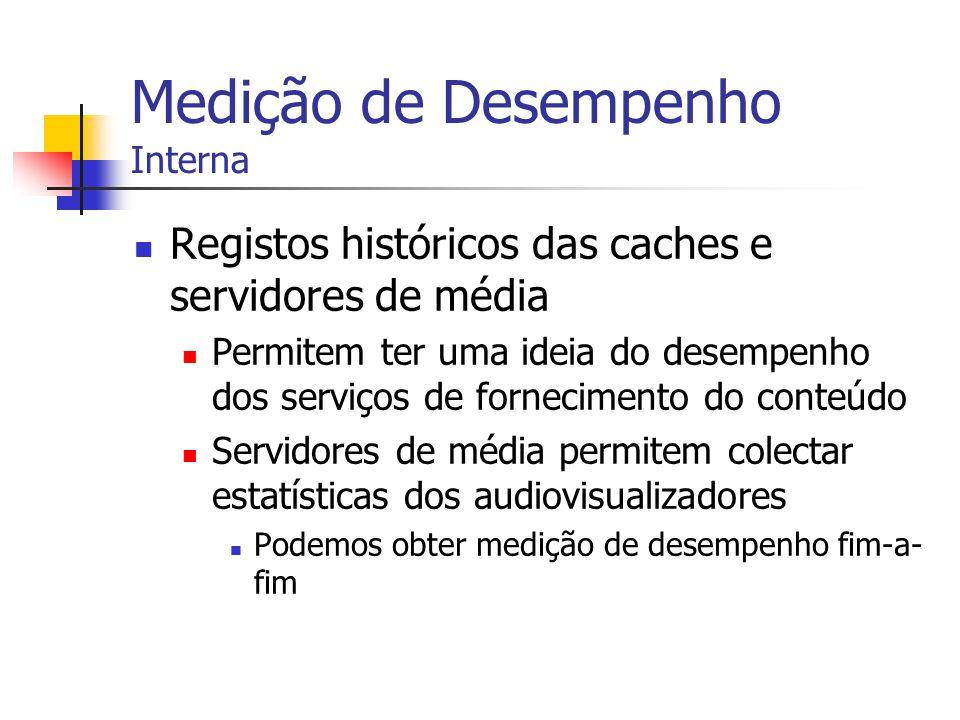 Medição de Desempenho Interna Registos históricos das caches e servidores de média Permitem ter uma ideia do desempenho dos serviços de fornecimento d