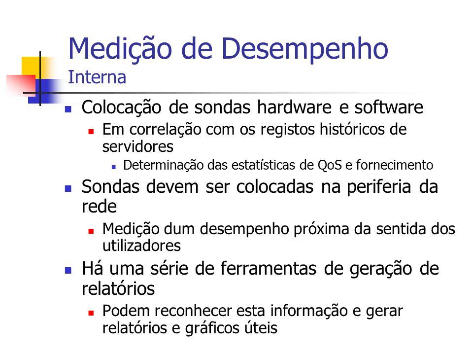 Colocação de sondas hardware e software Em correlação com os registos históricos de servidores Determinação das estatísticas de QoS e fornecimento Son