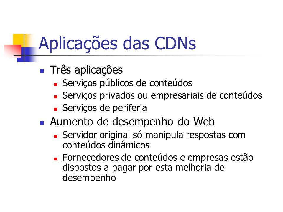 Aplicações das CDNs Três aplicações Serviços públicos de conteúdos Serviços privados ou empresariais de conteúdos Serviços de periferia Aumento de des