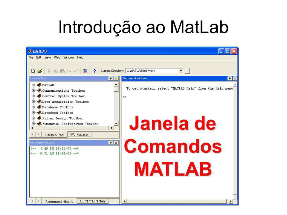 Introdução ao MatLab Janela de ComandosMATLAB
