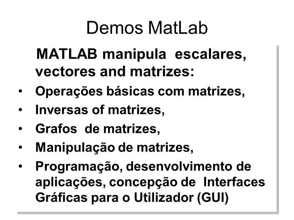 MATLAB manipula escalares, vectores and matrizes: Operações básicas com matrizes, Inversas of matrizes, Grafos de matrizes, Manipulação de matrizes, P