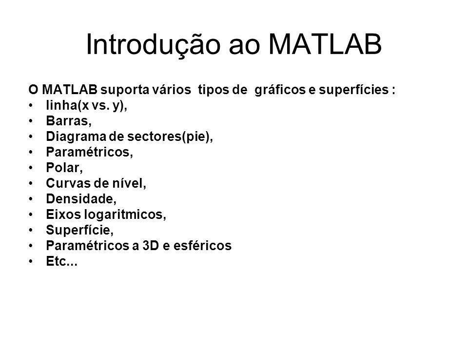 Introdução ao MATLAB O MATLAB suporta vários tipos de gráficos e superfícies : linha(x vs. y), Barras, Diagrama de sectores(pie), Paramétricos, Polar,
