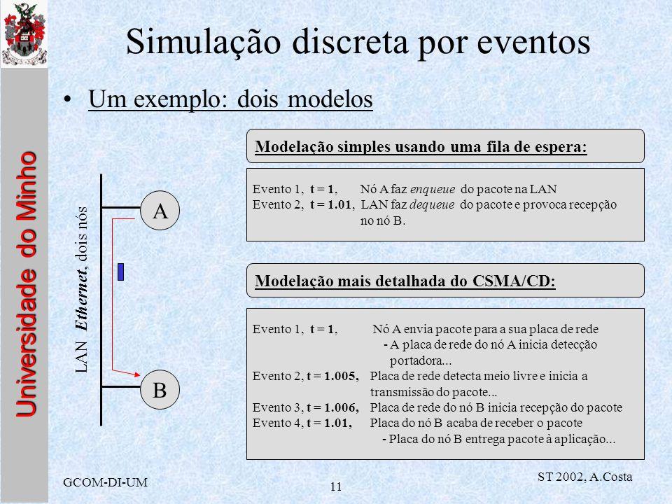 Universidade do Minho GCOM-DI-UM ST 2002, A.Costa 11 Simulação discreta por eventos Um exemplo: dois modelos A B Evento 1, t = 1, Nó A faz enqueue do