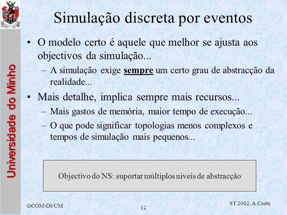 Universidade do Minho GCOM-DI-UM ST 2002, A.Costa 12 Simulação discreta por eventos O modelo certo é aquele que melhor se ajusta aos objectivos da sim