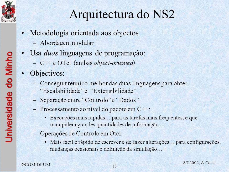 Universidade do Minho GCOM-DI-UM ST 2002, A.Costa 13 Arquitectura do NS2 Metodologia orientada aos objectos –Abordagem modular Usa duas linguagens de