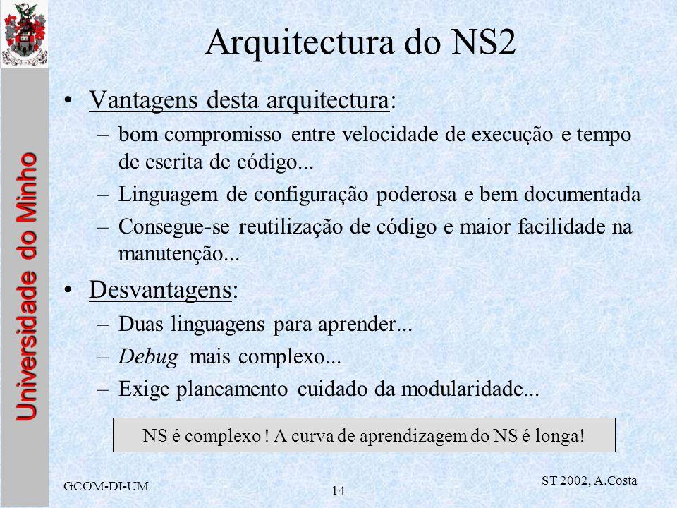 Universidade do Minho GCOM-DI-UM ST 2002, A.Costa 14 Arquitectura do NS2 Vantagens desta arquitectura: –bom compromisso entre velocidade de execução e