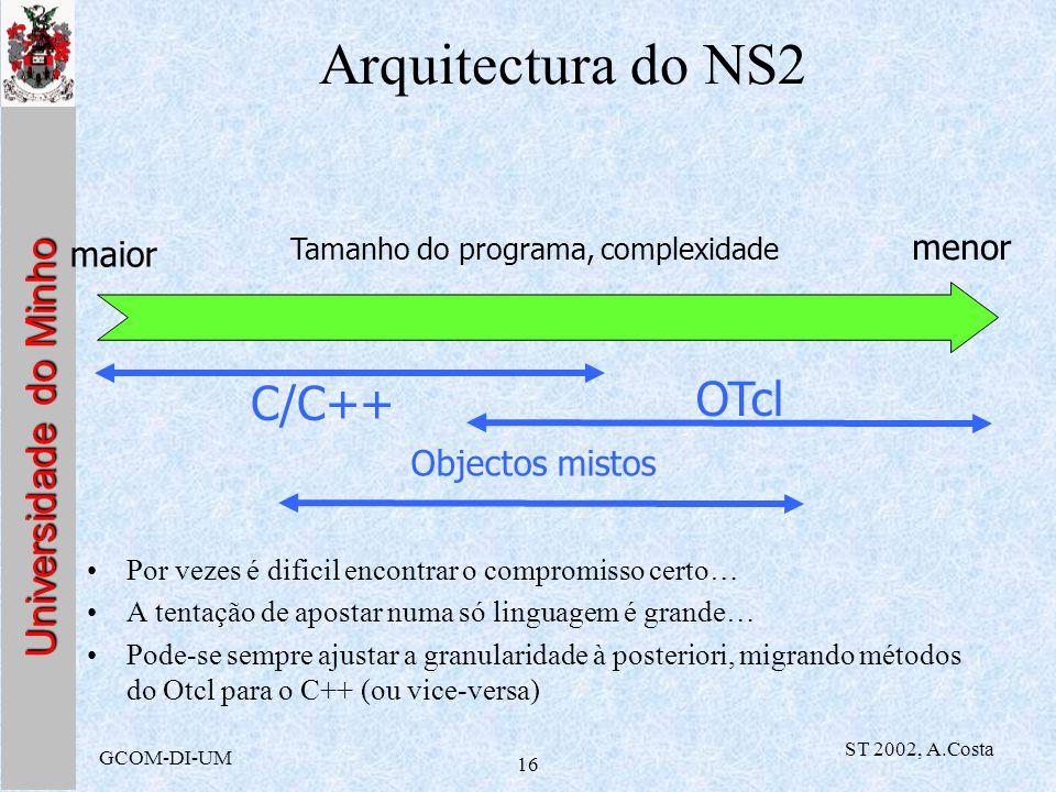 Universidade do Minho GCOM-DI-UM ST 2002, A.Costa 16 Arquitectura do NS2 Tamanho do programa, complexidade C/C++ OTcl Por vezes é dificil encontrar o