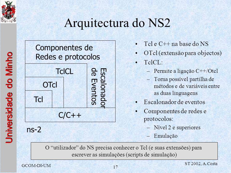 Universidade do Minho GCOM-DI-UM ST 2002, A.Costa 17 Arquitectura do NS2 Tcl e C++ na base do NS OTcl (extensão para objectos) TclCL: –Permite a ligaç