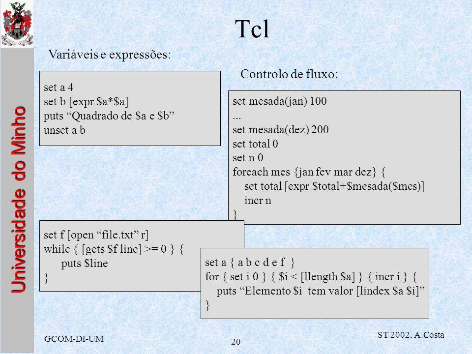 Universidade do Minho GCOM-DI-UM ST 2002, A.Costa 20 Tcl set a 4 set b [expr $a*$a] puts Quadrado de $a e $b unset a b Variáveis e expressões: Control