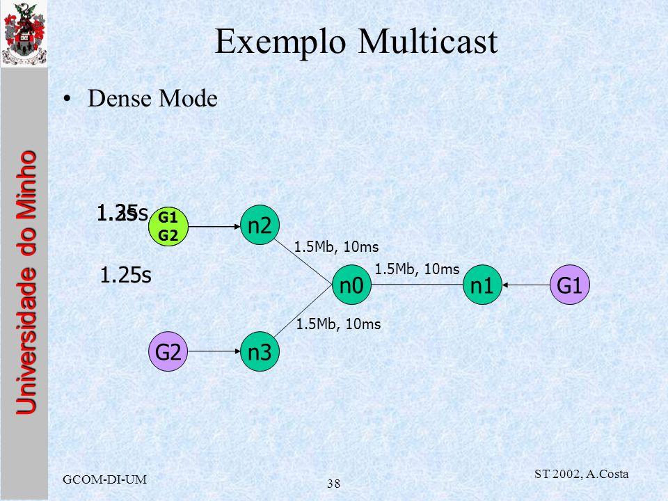 Universidade do Minho GCOM-DI-UM ST 2002, A.Costa 38 G2 1.3s G2 1.2s G1 G2 1.35s Exemplo Multicast Dense Mode n0 n1 n2 n3 1.5Mb, 10ms G1 1.25s G2 1.5M