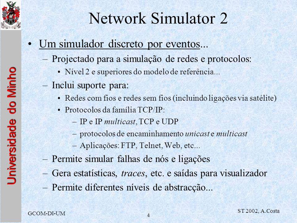 Universidade do Minho GCOM-DI-UM ST 2002, A.Costa 4 Network Simulator 2 Um simulador discreto por eventos... –Projectado para a simulação de redes e p