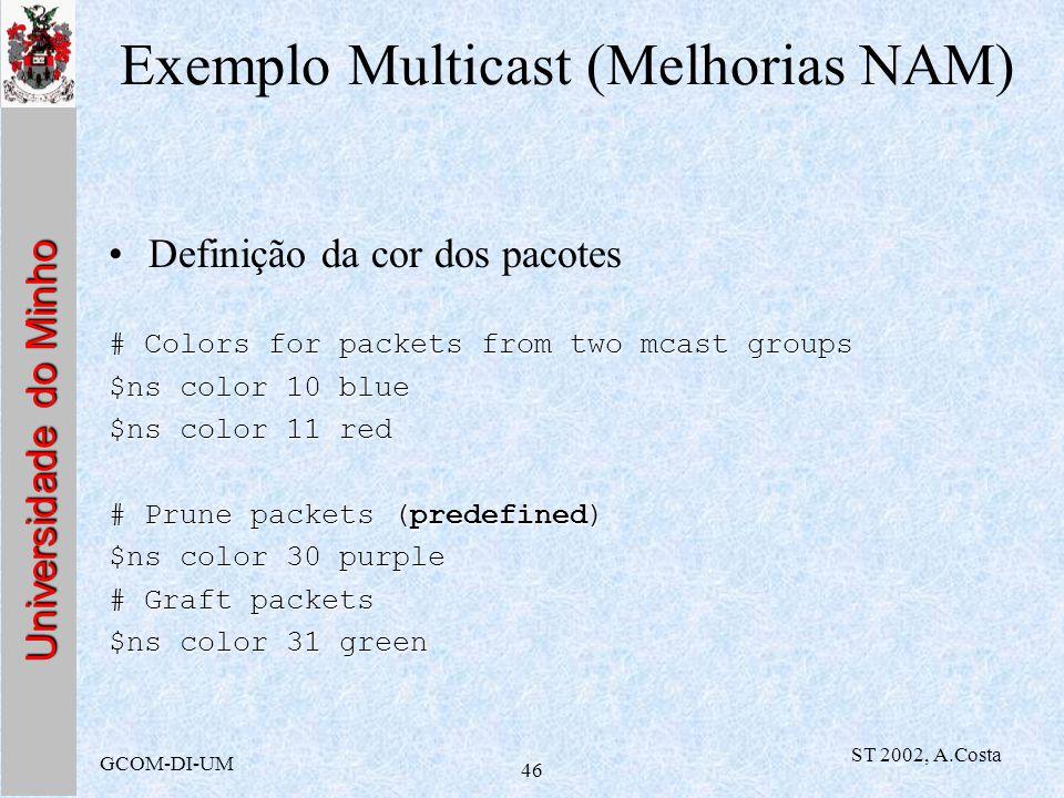 Universidade do Minho GCOM-DI-UM ST 2002, A.Costa 46 Exemplo Multicast (Melhorias NAM) Definição da cor dos pacotes # Colors for packets from two mcas