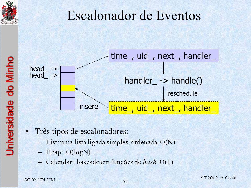 Universidade do Minho GCOM-DI-UM ST 2002, A.Costa 51 Escalonador de Eventos time_, uid_, next_, handler_ head_ -> Três tipos de escalonadores: –List: