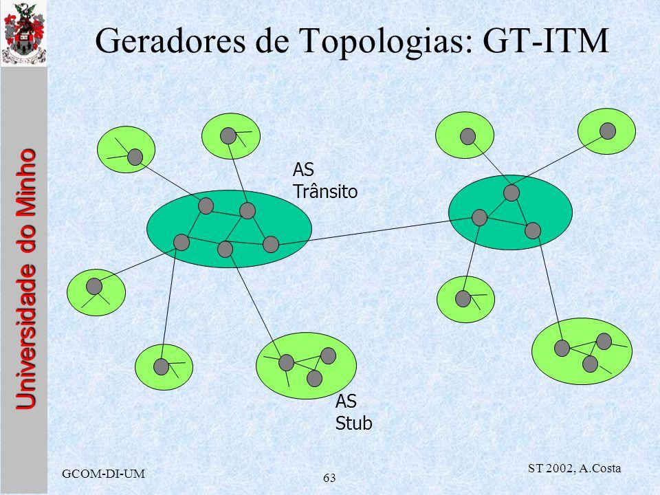 Universidade do Minho GCOM-DI-UM ST 2002, A.Costa 63 Geradores de Topologias: GT-ITM AS Stub AS Trânsito
