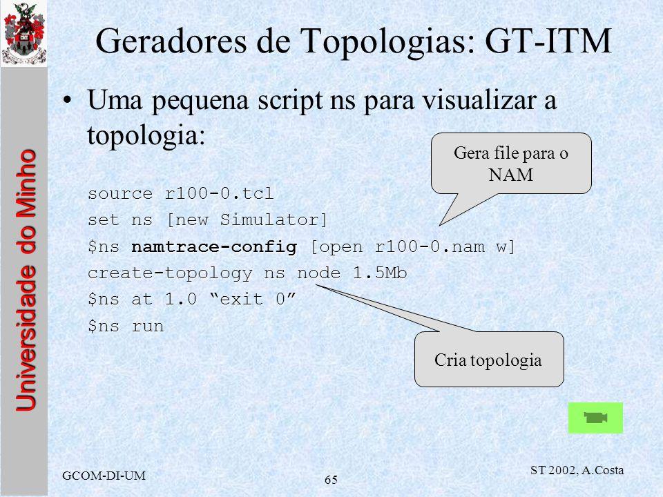 Universidade do Minho GCOM-DI-UM ST 2002, A.Costa 65 Geradores de Topologias: GT-ITM Uma pequena script ns para visualizar a topologia: source r100-0.