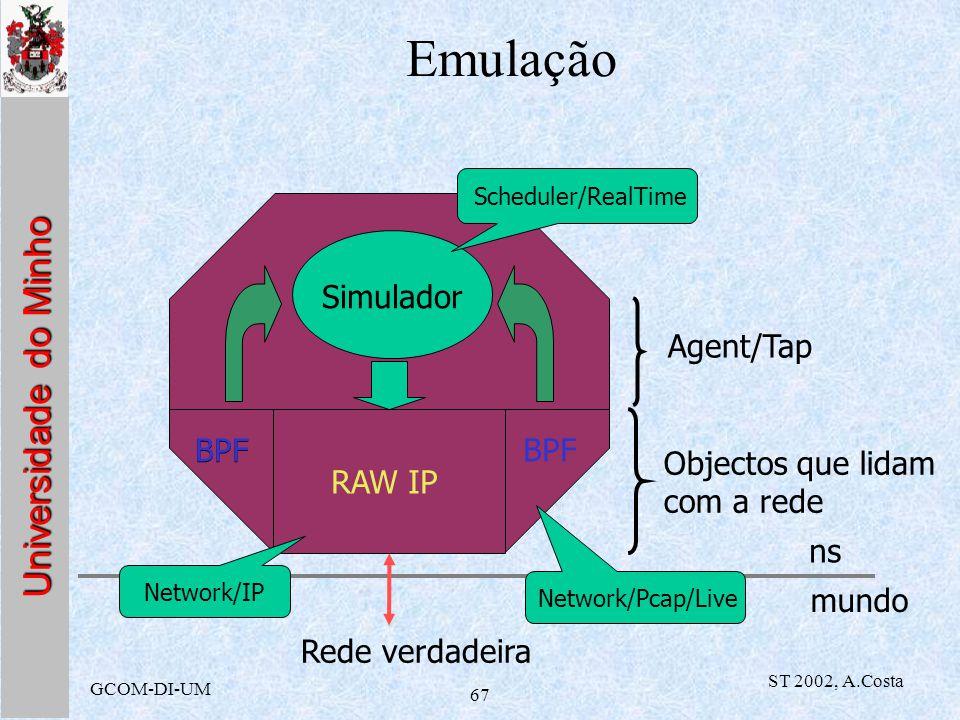Universidade do Minho GCOM-DI-UM ST 2002, A.Costa 67 Rede verdadeira Emulação BPF RAW IP Simulador Objectos que lidam com a rede Network/Pcap/LiveNetw