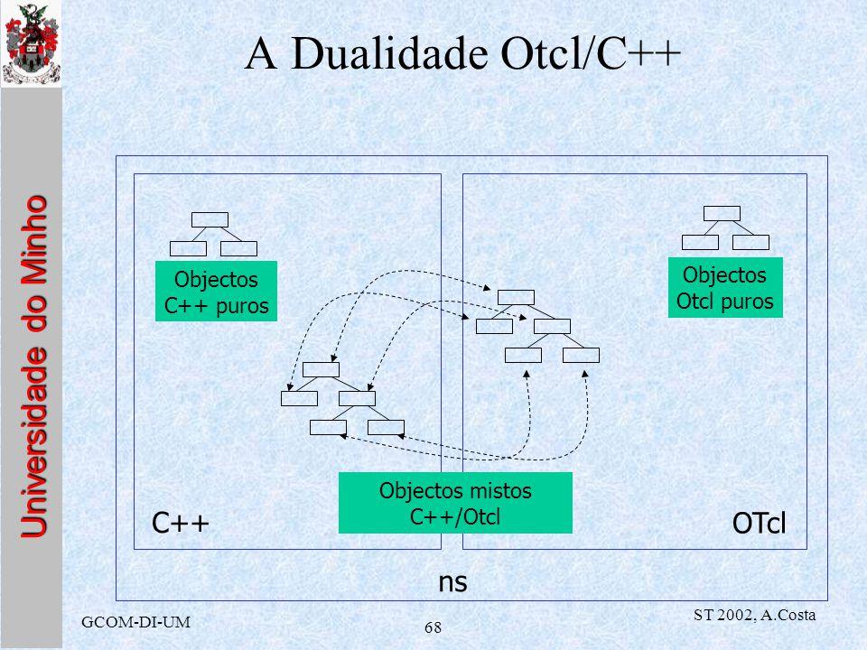 Universidade do Minho GCOM-DI-UM ST 2002, A.Costa 68 A Dualidade Otcl/C++ C++ OTcl Objectos C++ puros Objectos Otcl puros Objectos mistos C++/Otcl ns