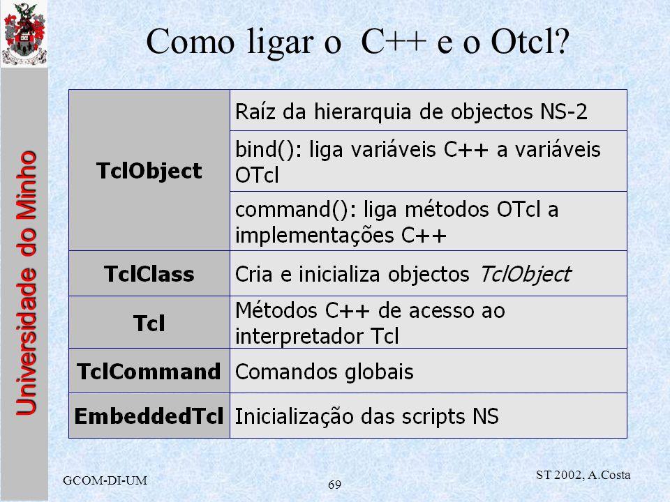 Universidade do Minho GCOM-DI-UM ST 2002, A.Costa 69 Como ligar o C++ e o Otcl?