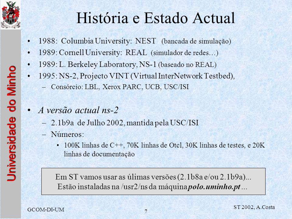 Universidade do Minho GCOM-DI-UM ST 2002, A.Costa 7 História e Estado Actual 1988: Columbia University: NEST (bancada de simulação) 1989: Cornell Univ