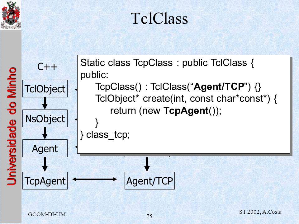 Universidade do Minho GCOM-DI-UM ST 2002, A.Costa 75 TclClass TclObject Agent Agent/TCP TclObject Agent TcpAgent NsObject ?? OTcl C++ Static class Tcp