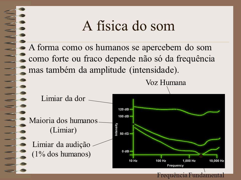 Representação do som Domínio do tempo –Representação da variação da amplitude do sinal ao longo do tempo Domínio da frequência –Representação da ampli
