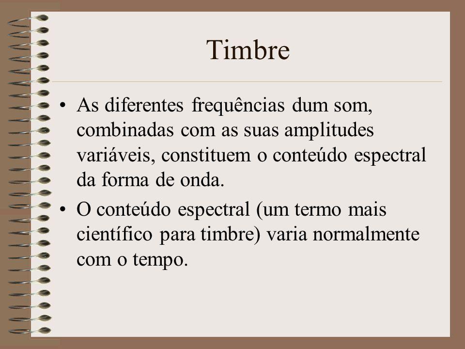 Timbre O som característico duma forma de onda (produzido por um piano ou um violino) é chamado o seu timbre. O timbre, também designado como a cor du