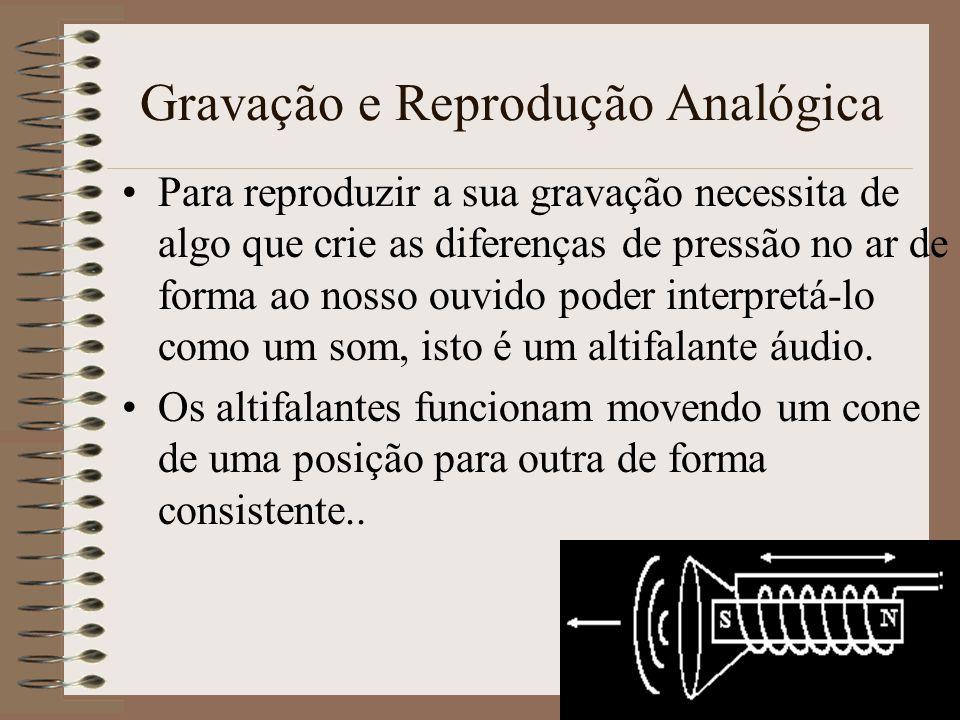 Gravação e Reprodução Analógica Para gravar um som com um microfone, podemos enviá-lo para uma fita magnética que pode guardar uma réplica do sinal an