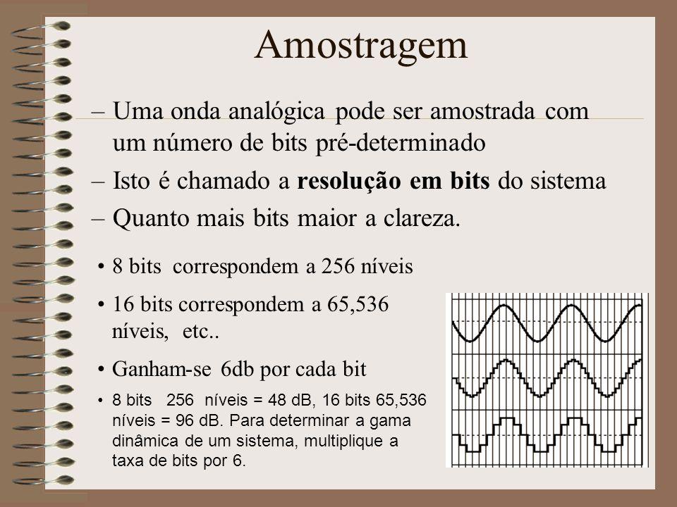 Amostragem –Uma gravação analógica (ie fita magnética) é baseada no registo da voltagem como padrões de magnetização nas partículas óxidas da fita. –U