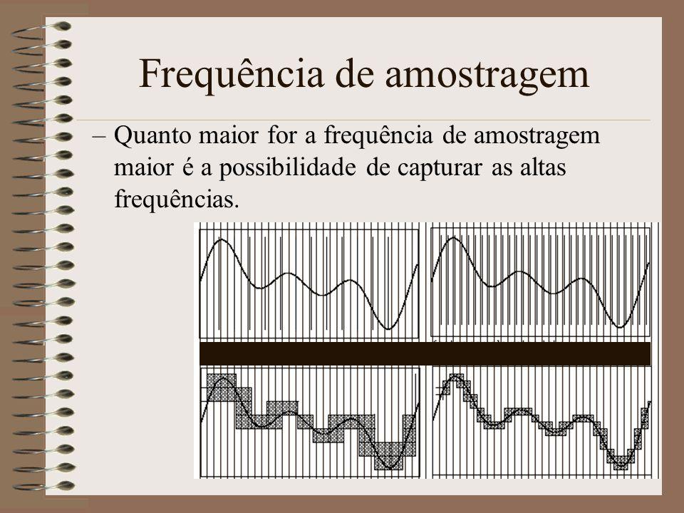 Frequência de amostragem –A o ritmo de obtenção de amostras dum onda analógica é designada por frequência de amostragem –É o número de amostras obtida