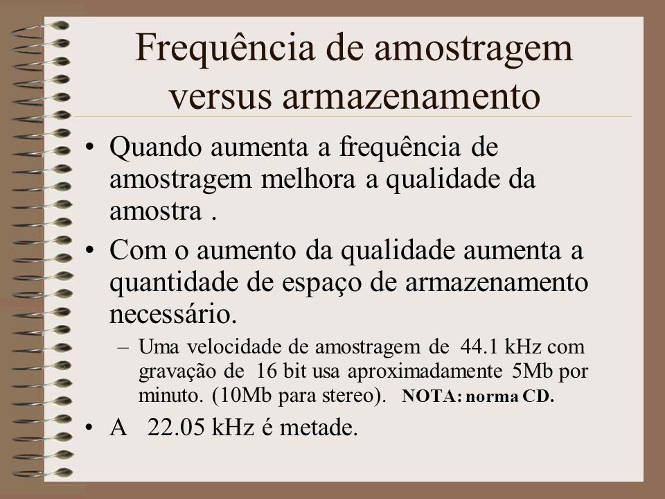 Frequência de amostragem –Uma onda deve ser amostrada duas vezes para se obter uma verdadeira representação (Teoria de Nyquist) –A frequência de amost