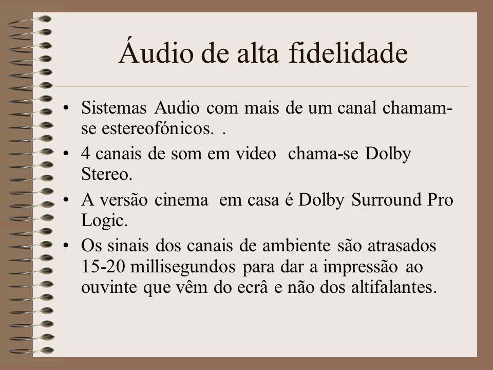 Áudio de alta fidelidade O Áudio Digital apareceu com o CD (Compact Laser Disc) A superfície dum CD virgem reflecte (espelhada) A informação digital é