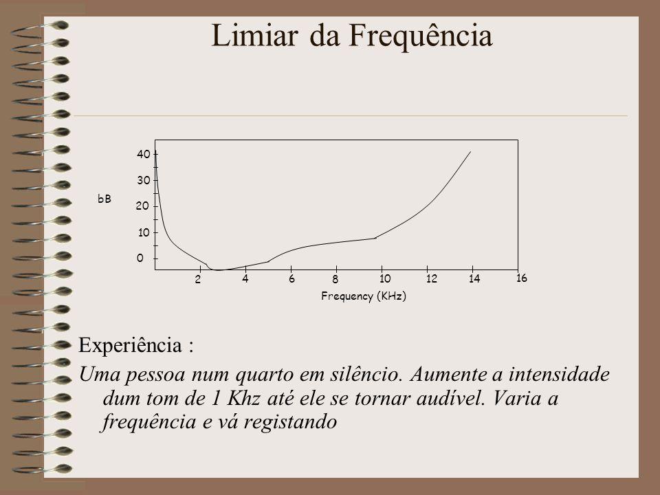 Modelo Psico-Acústico Audição e Voz Humana Sensibilidade da Audição humana –Limiar da Audição –Dissimulação na Frequência –Dissimulação no Tempo