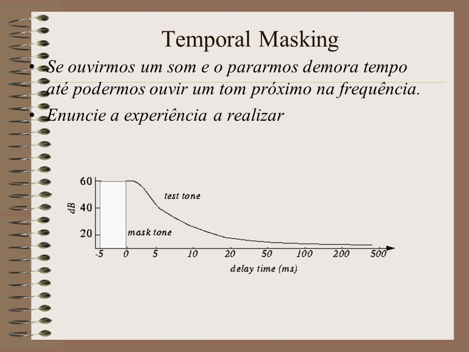 Frequency Masking (Contd.) Repeat previous experiment for various frequencies of masking tones