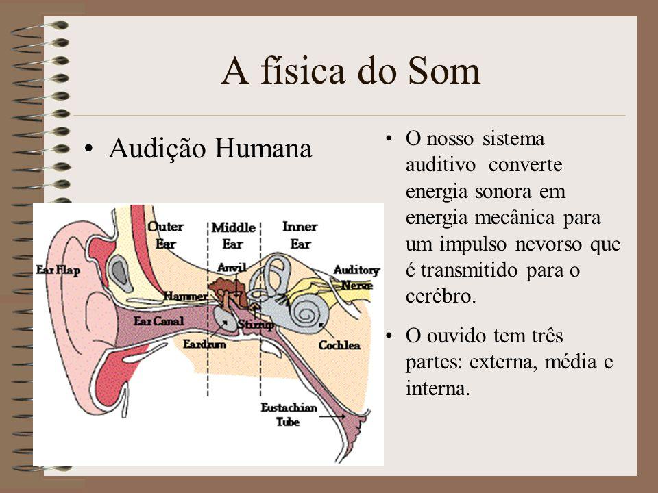 A física do Som Audição Humana O nosso sistema auditivo converte energia sonora em energia mecânica para um impulso nevorso que é transmitido para o cerébro.