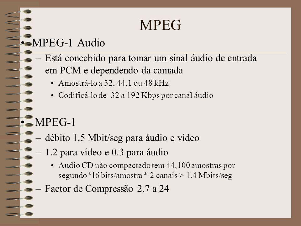 MPEG Audio Camada 1 – usa codificação de sub-banda Camada 2 – usa codificação de sub-banda com quadros maiores e maior nível de compressão Camada 3 –U