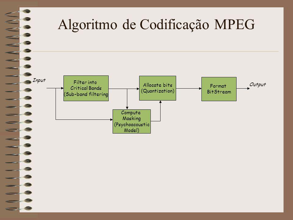 MPEG Com compressão 6:1 –Amostragem a 48 KHz de 16 bits stereo reduzidas a 256 Kbits/seg Sob condições ótptimas de audição, ouvintes experimentados nã