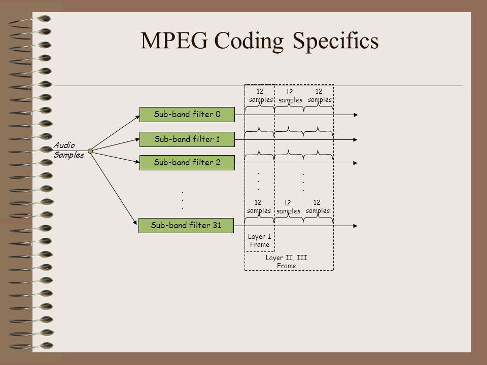 Exemplo de Masking e Quantificação Banda12345678910111213141516 Nível08121062 6035201523531