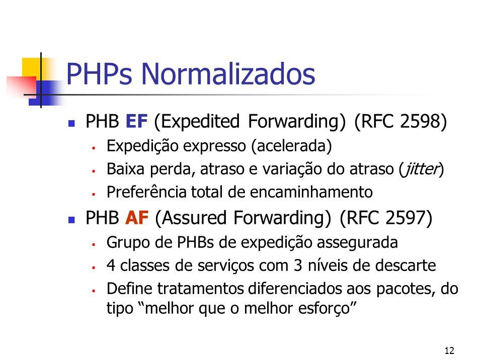 12 PHPs Normalizados PHB EF (Expedited Forwarding) (RFC 2598) Expedição expresso (acelerada) Baixa perda, atraso e variação do atraso (jitter) Preferência total de encaminhamento PHB AF (Assured Forwarding) (RFC 2597) Grupo de PHBs de expedição assegurada 4 classes de serviços com 3 níveis de descarte Define tratamentos diferenciados aos pacotes, do tipo melhor que o melhor esforço