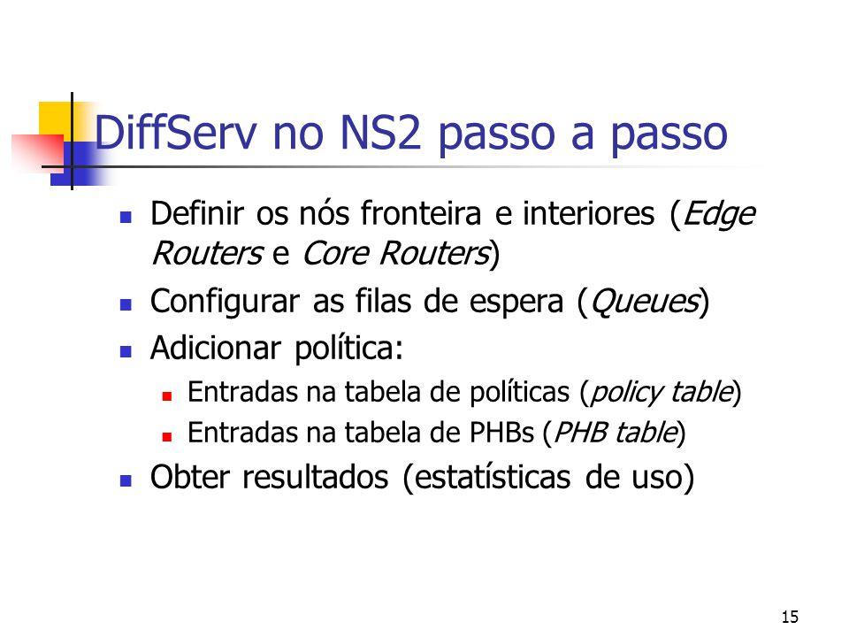 15 DiffServ no NS2 passo a passo Definir os nós fronteira e interiores (Edge Routers e Core Routers) Configurar as filas de espera (Queues) Adicionar política: Entradas na tabela de políticas (policy table) Entradas na tabela de PHBs (PHB table) Obter resultados (estatísticas de uso)