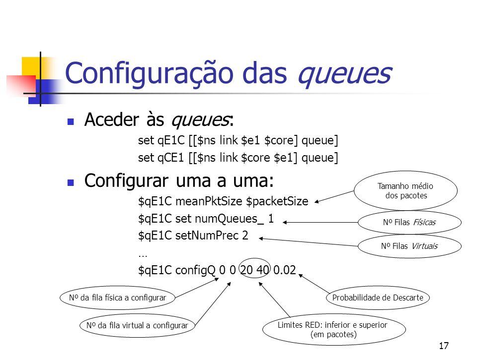 17 Configuração das queues Aceder às queues: set qE1C [[$ns link $e1 $core] queue] set qCE1 [[$ns link $core $e1] queue] Configurar uma a uma: $qE1C meanPktSize $packetSize $qE1C set numQueues_ 1 $qE1C setNumPrec 2 … $qE1C configQ 0 0 20 40 0.02 Tamanho médio dos pacotes Nº Filas Físicas Nº Filas Virtuais Probabilidade de Descarte Limites RED: inferior e superior (em pacotes) Nº da fila física a configurar Nº da fila virtual a configurar
