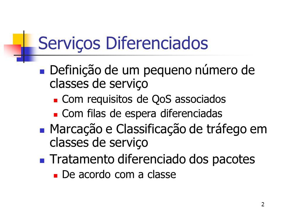 2 Serviços Diferenciados Definição de um pequeno número de classes de serviço Com requisitos de QoS associados Com filas de espera diferenciadas Marcação e Classificação de tráfego em classes de serviço Tratamento diferenciado dos pacotes De acordo com a classe