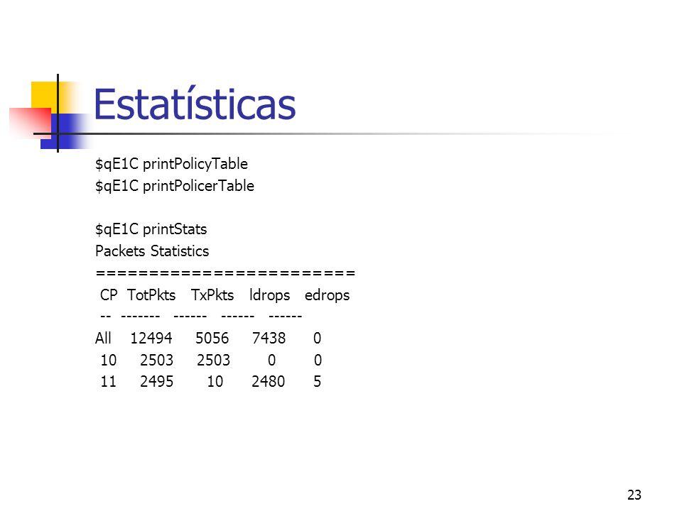 23 Estatísticas $qE1C printPolicyTable $qE1C printPolicerTable $qE1C printStats Packets Statistics ======================== CP TotPkts TxPkts ldrops edrops -- ------- ------ ------ ------ All 12494 5056 7438 0 10 2503 2503 0 0 11 2495 10 2480 5
