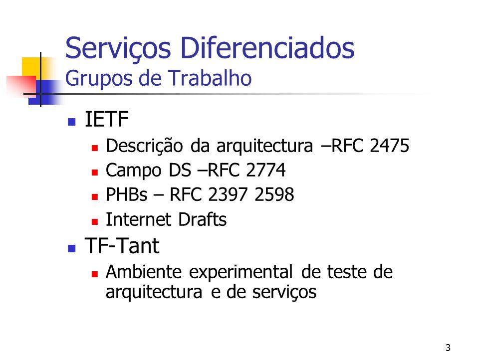 3 Serviços Diferenciados Grupos de Trabalho IETF Descrição da arquitectura –RFC 2475 Campo DS –RFC 2774 PHBs – RFC 2397 2598 Internet Drafts TF-Tant Ambiente experimental de teste de arquitectura e de serviços