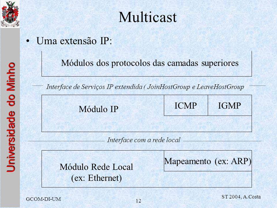 Universidade do Minho GCOM-DI-UM ST 2004, A.Costa 12 Multicast Uma extensão IP: IGMPICMP Módulo IP Mapeamento (ex: ARP) Módulo Rede Local (ex: Etherne