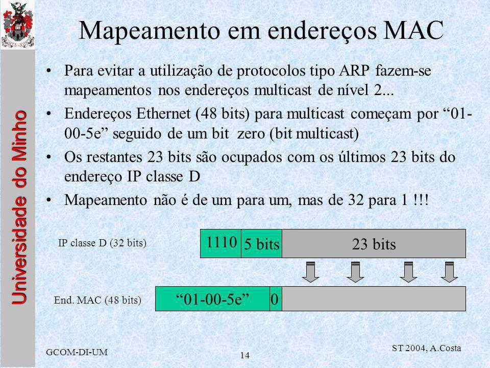 Universidade do Minho GCOM-DI-UM ST 2004, A.Costa 14 Mapeamento em endereços MAC Para evitar a utilização de protocolos tipo ARP fazem-se mapeamentos nos endereços multicast de nível 2...