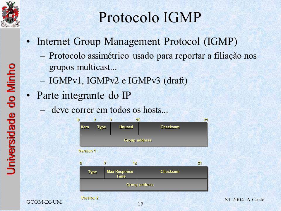 Universidade do Minho GCOM-DI-UM ST 2004, A.Costa 15 Protocolo IGMP Internet Group Management Protocol (IGMP) –Protocolo assimétrico usado para reportar a filiação nos grupos multicast...